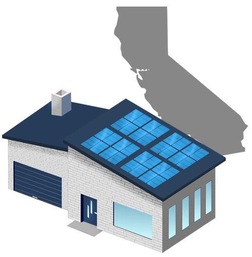 Solar power in California