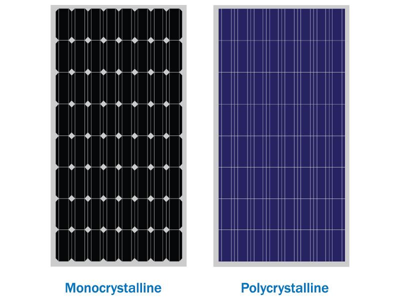 monocrystalline and polycrystalline