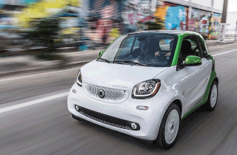 2018 Smart Fortwo electric coupe