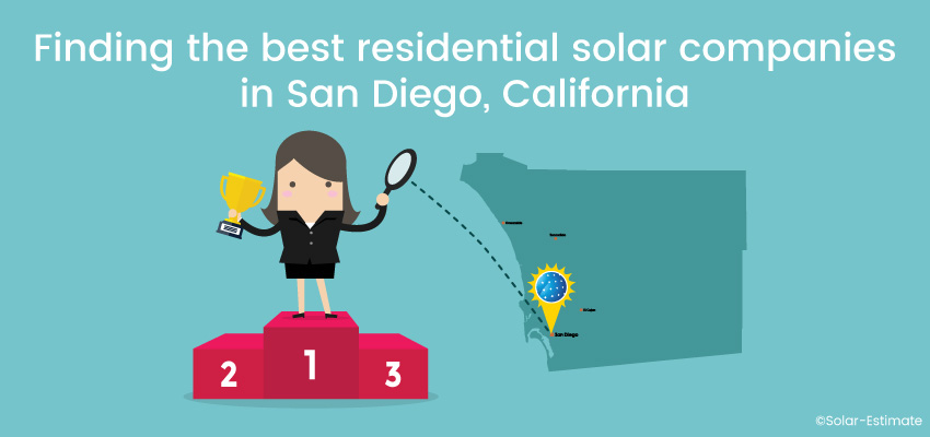 best residential solar companies in San Diego