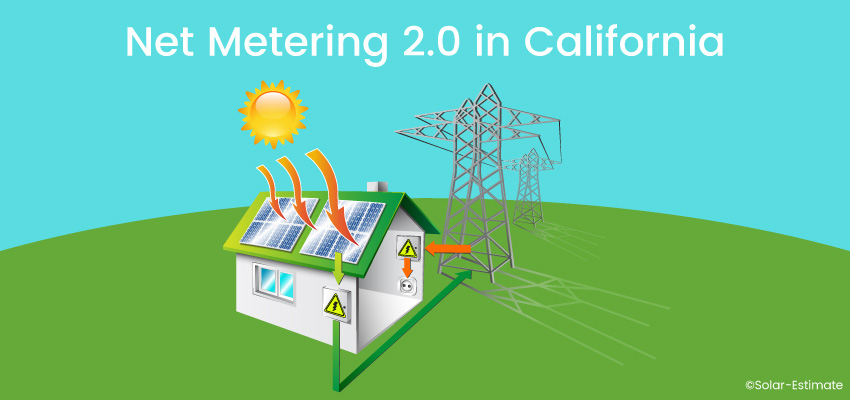 Net metering California