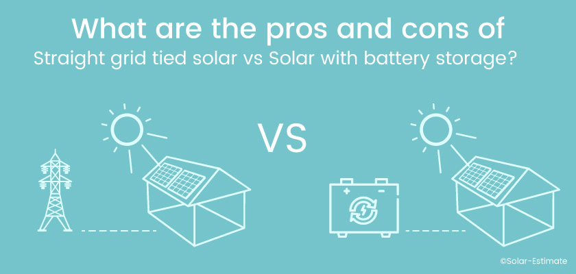 Pros and Cons of straight grid tied solar vs solar with battery storage