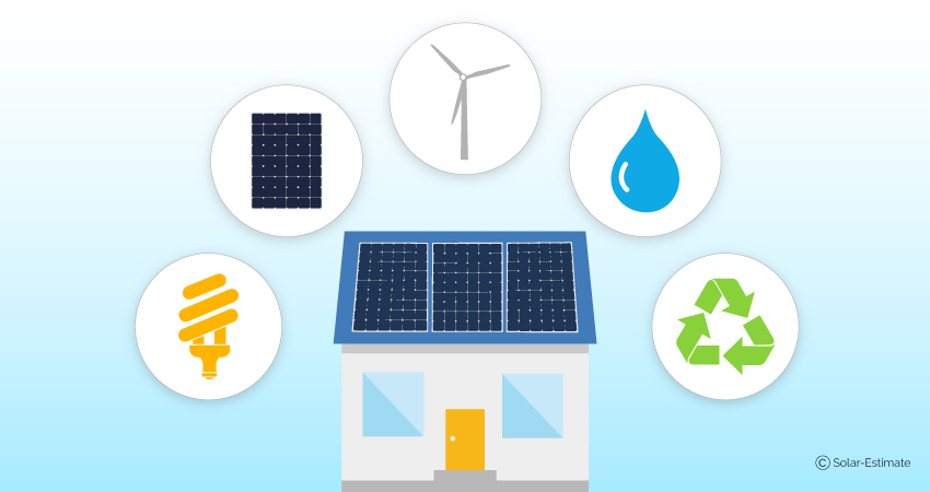 What are the renewable resources available in 2019?