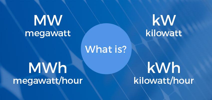 What Is A Megawatt And Kilowatt