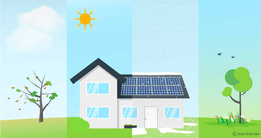 When should I clean my roof top solar panels?