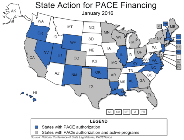 State action pace financing