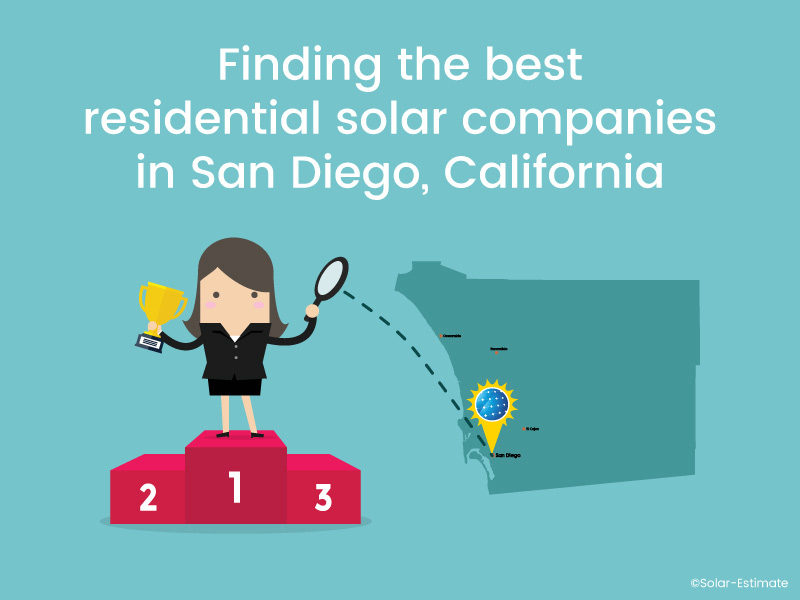 Finding the best residential solar companies in San Diego, California