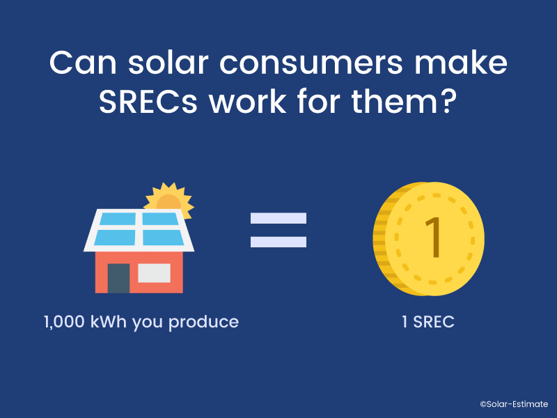 Can solar consumers make SRECs work for them?