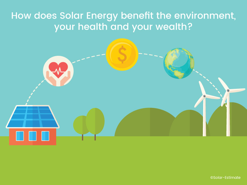 How solar energy benefits the environment, your health and your wealth?