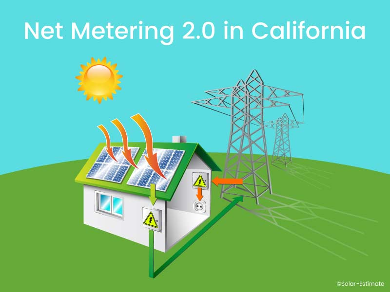 Net Metering 2.0 in California