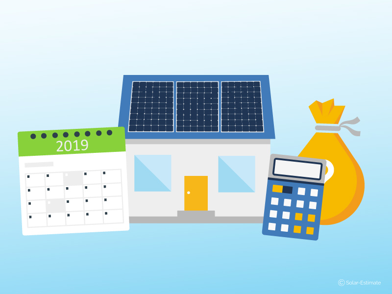 What Energize CT rebates, loans & incentives can I use in 2019?