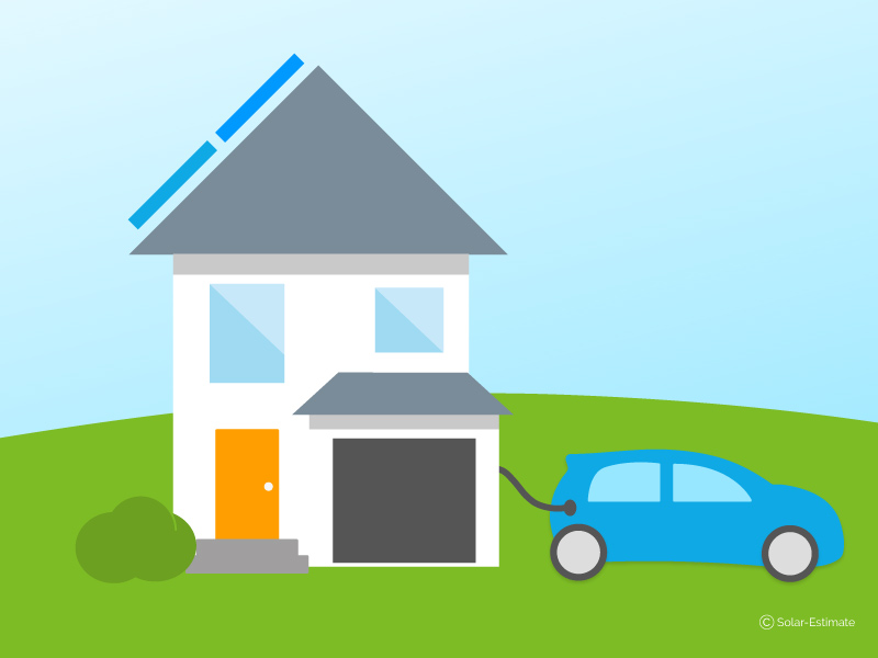 Can a solar system power your home and still charge your electric car?