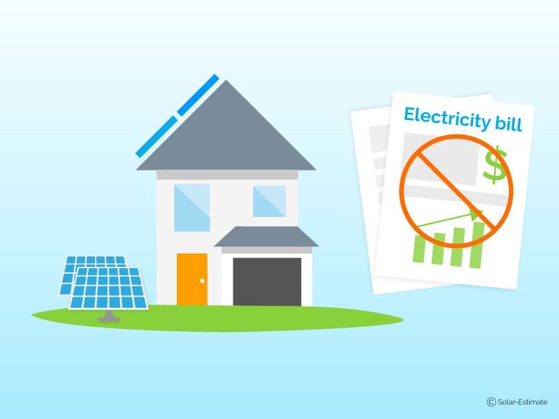 Can installing solar panels for home eliminate my entire electricity bill?