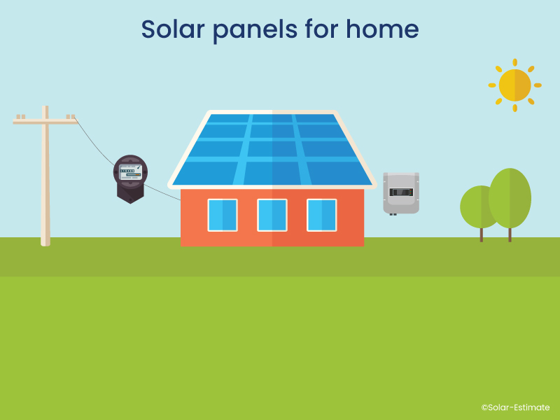 2019 is the last chance to buy solar panels for home and get a payback period of 5-8 years!